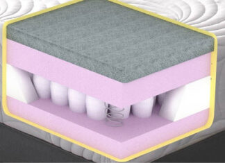 Why Are Memory Foam Mattresses the Most Comfortable to Sleep on